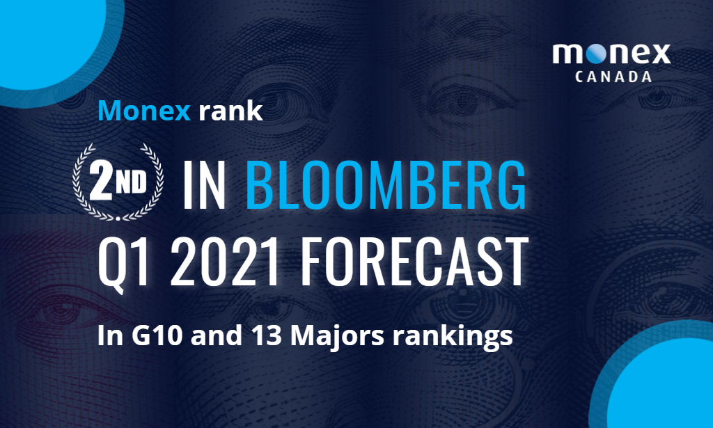 Monex Canada ranks 2nd in Bloomberg's G10 and 13 Majors rankings