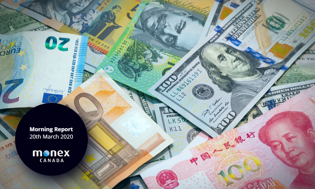 Currencies rally vs US dollar amid reprieve in global risk-aversion