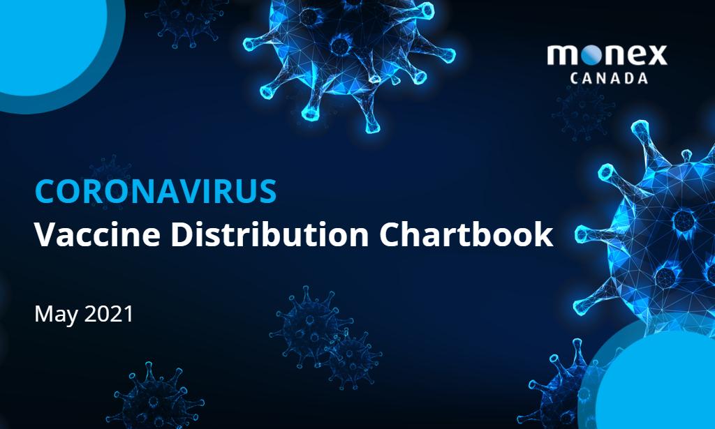 Monex Canada's Vaccine Distribution Chartbook   May 2021