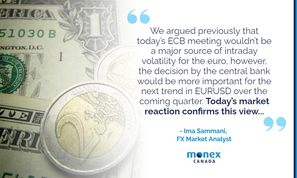 ECB strikes balance between growth upgrade and dovish rhetoric