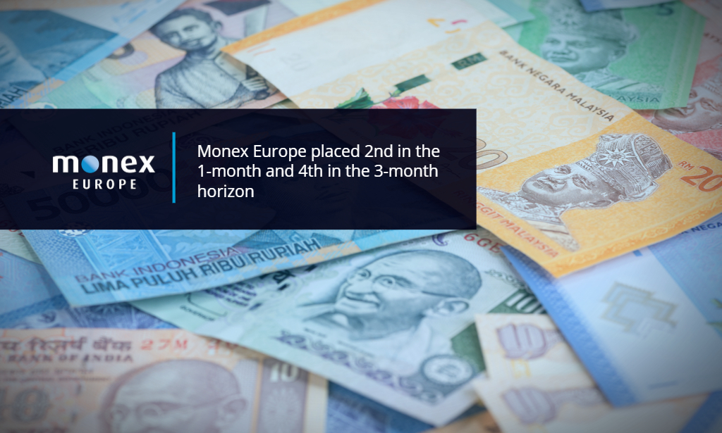 Monex Europe ranking high in FX Week forecasts