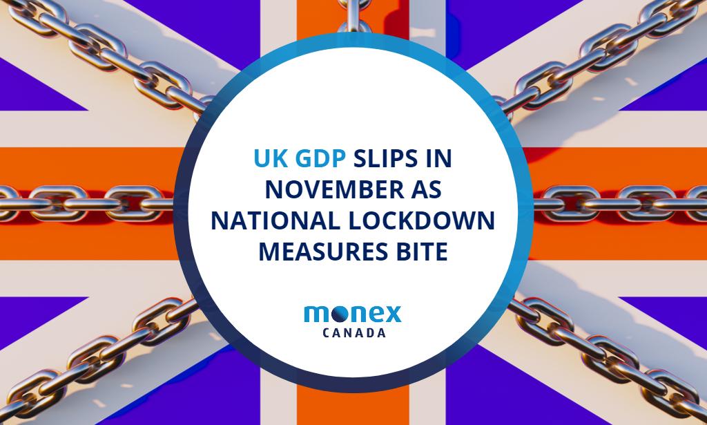 UK GDP slips in November as national  lockdown measures bite