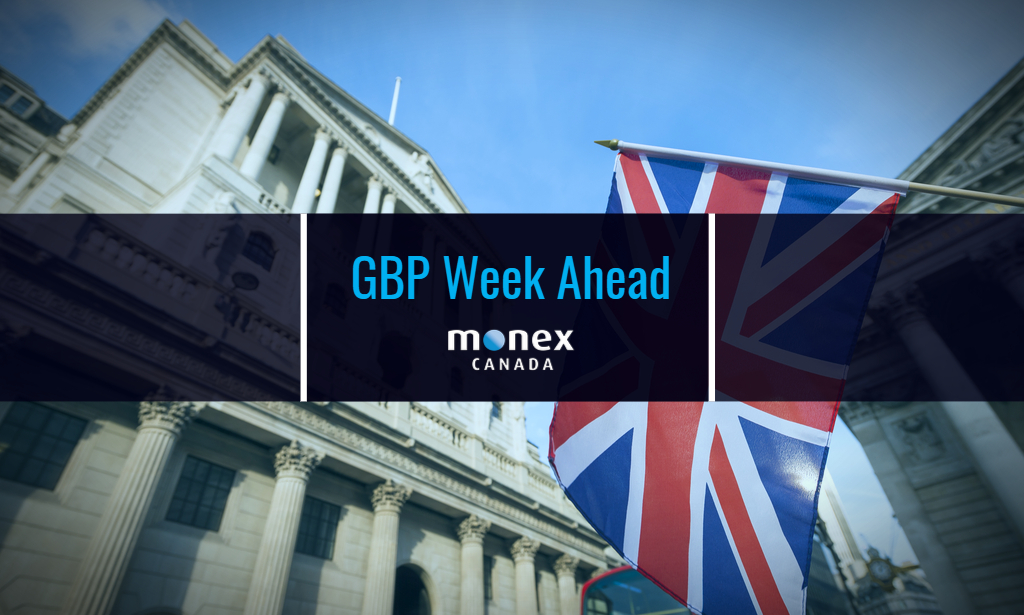 A week of bad data and dovish MPC commentary builds expectations of rate cut